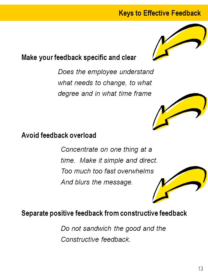 13 Keys to Effective Feedback Make your feedback specific and clear Avoid feedback overload Separate positive feedback from constructive feedback Does the employee understand what needs to change, to what degree and in what time frame Concentrate on one thing at a time.