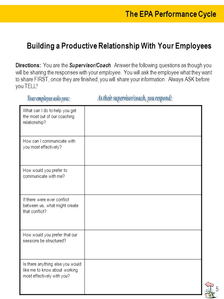 5 Building a Productive Relationship With Your Employees Directions: You are the Supervisor/Coach.