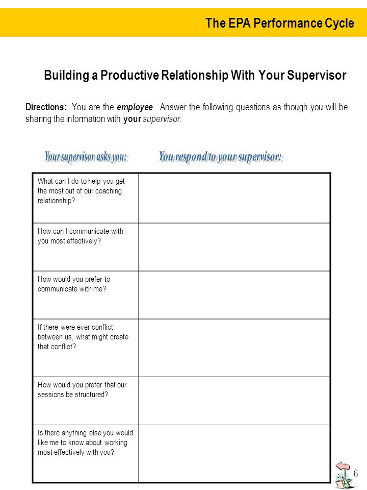 6 Building a Productive Relationship With Your Supervisor Directions: You are the employee.