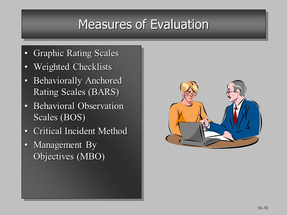 10–10 Measures of Evaluation Graphic Rating ScalesGraphic Rating Scales Weighted ChecklistsWeighted Checklists Behaviorally Anchored Rating Scales (BARS)Behaviorally Anchored Rating Scales (BARS) Behavioral Observation Scales (BOS)Behavioral Observation Scales (BOS) Critical Incident MethodCritical Incident Method Management By Objectives (MBO)Management By Objectives (MBO) Graphic Rating ScalesGraphic Rating Scales Weighted ChecklistsWeighted Checklists Behaviorally Anchored Rating Scales (BARS)Behaviorally Anchored Rating Scales (BARS) Behavioral Observation Scales (BOS)Behavioral Observation Scales (BOS) Critical Incident MethodCritical Incident Method Management By Objectives (MBO)Management By Objectives (MBO)