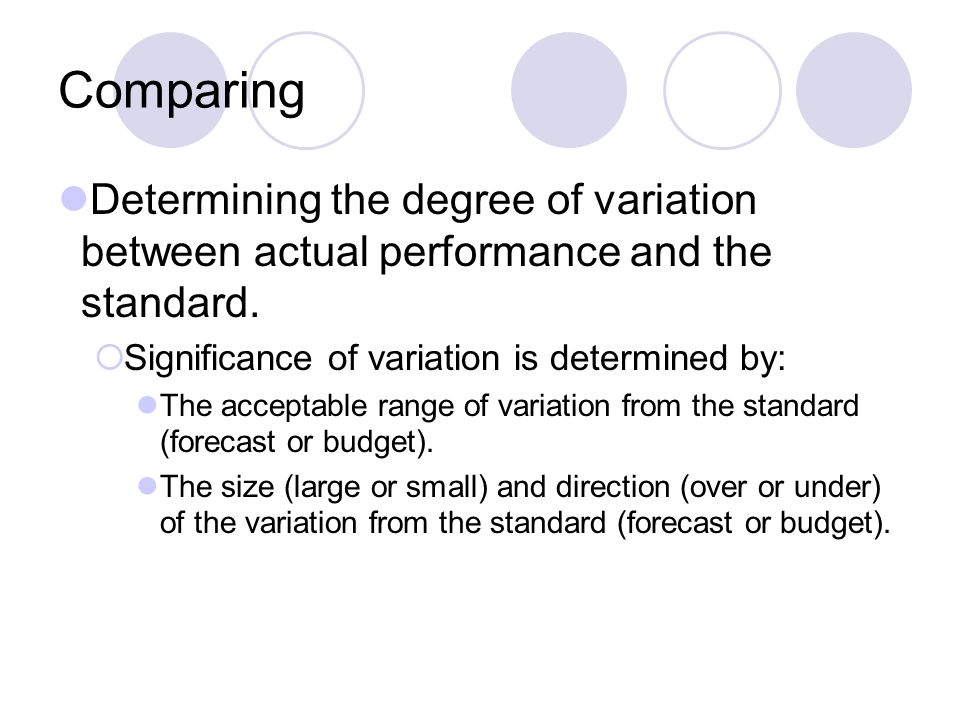 Comparing Determining the degree of variation between actual performance and the standard. Significance of variation is determined by: The acceptable