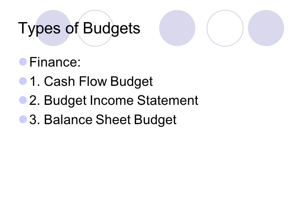 Types of Budgets Finance: 1. Cash Flow Budget 2. Budget Income Statement 3. Balance Sheet Budget