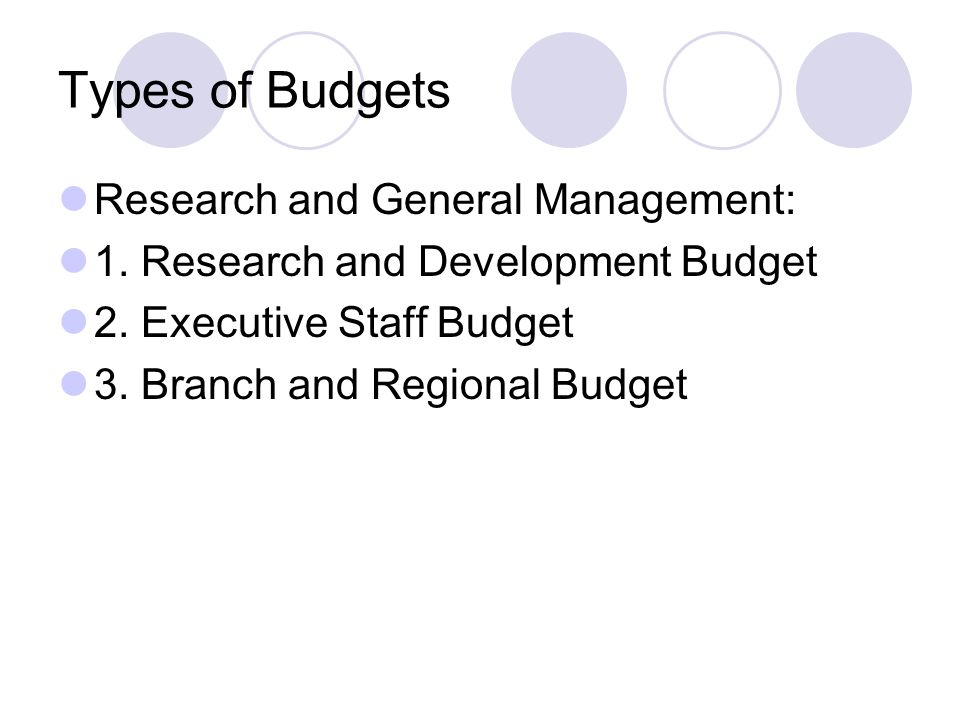 Types of Budgets Research and General Management: 1. Research and Development Budget 2. Executive Staff Budget 3. Branch and Regional Budget
