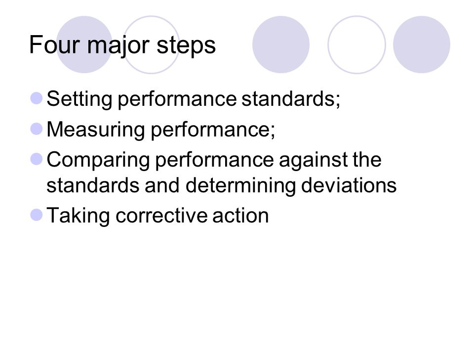 Four major steps Setting performance standards; Measuring performance; Comparing performance against the standards and determining deviations Taking c