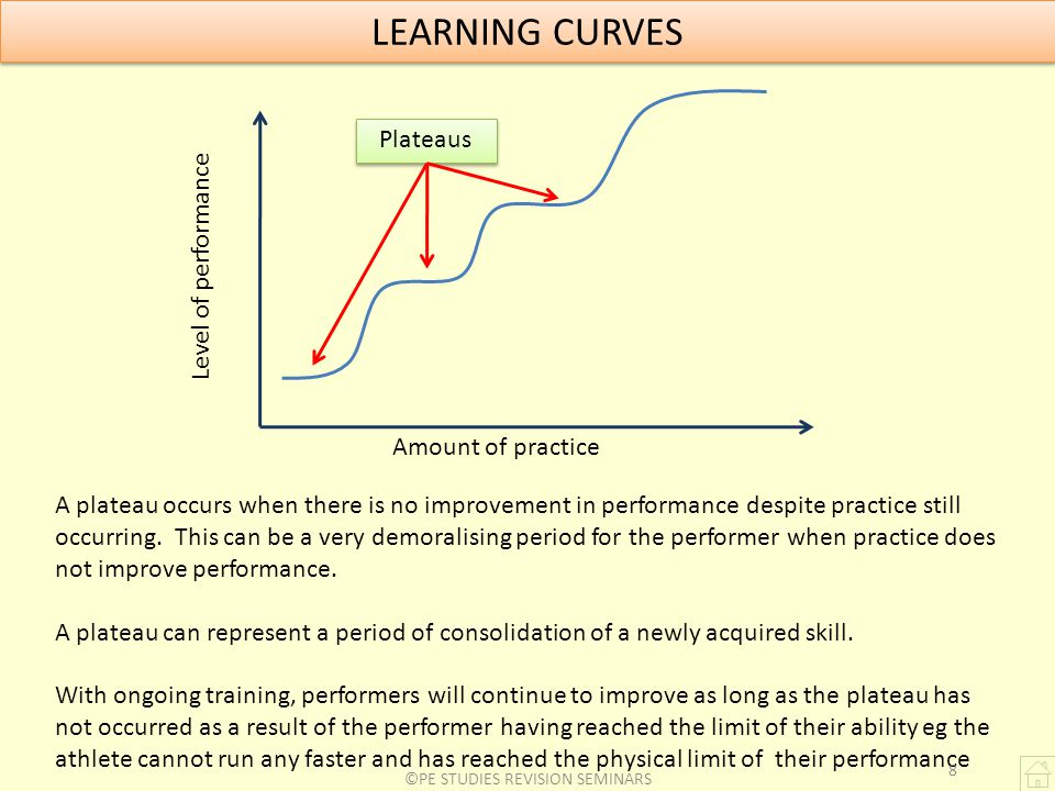 LEARNING CURVES Level of performance Amount of practice Plateaus A plateau occurs when there is no improvement in performance despite practice still o