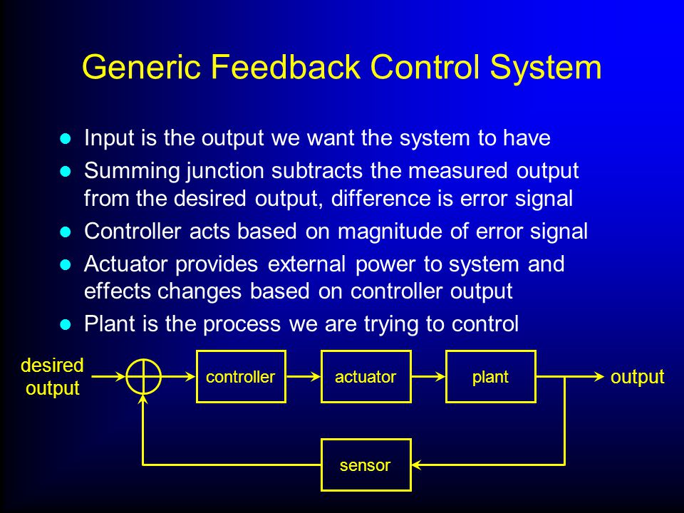 Generic Feedback Control System Input is the output we want the system to have Summing junction subtracts the measured output from the desired output, difference is error signal Controller acts based on magnitude of error signal Actuator provides external power to system and effects changes based on controller output Plant is the process we are trying to control actuator sensor desired output output controllerplant