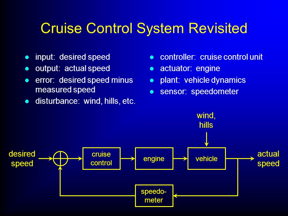 Cruise Control System Revisited input: desired speed output: actual speed error: desired speed minus measured speed disturbance: wind, hills, etc.