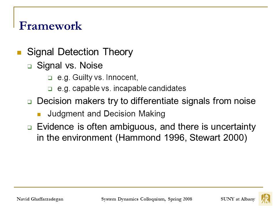 SUNY at Albany Navid Ghaffarzadegan System Dynamics Colloquium, Spring 2008 Framework Signal Detection Theory Signal vs.