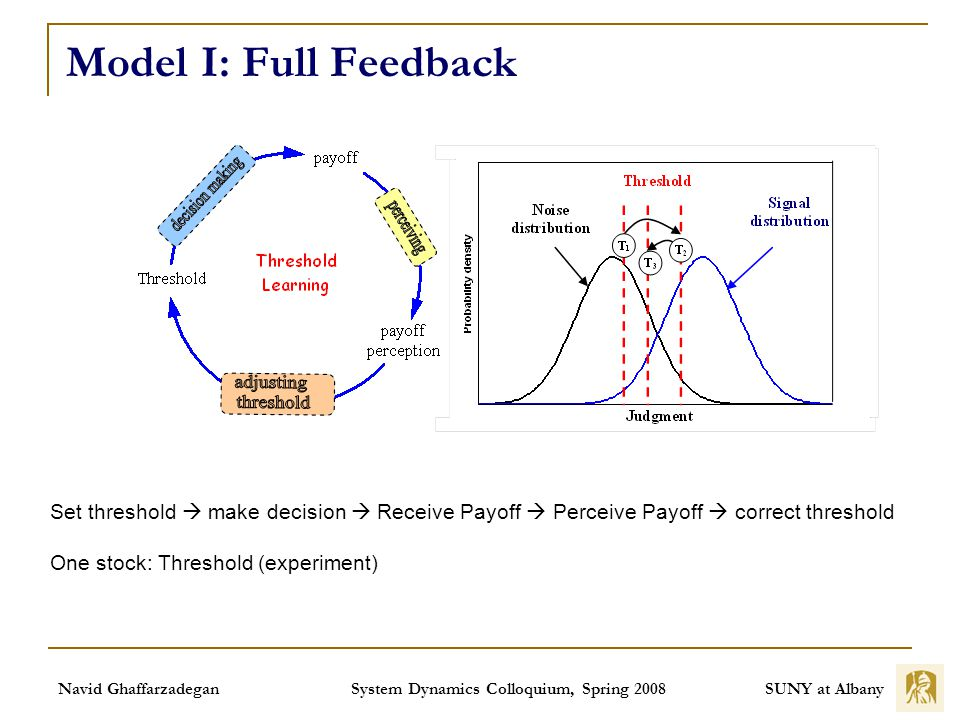 SUNY at Albany Navid Ghaffarzadegan System Dynamics Colloquium, Spring 2008 Model I: Full Feedback Set threshold make decision Receive Payoff Perceive Payoff correct threshold One stock: Threshold (experiment)