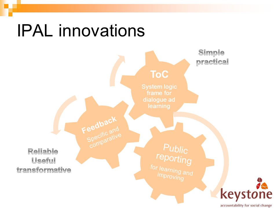 IPAL innovations Public reporting for learning and improving Feedback Specific and comparative ToC System logic frame for dialogue ad learning