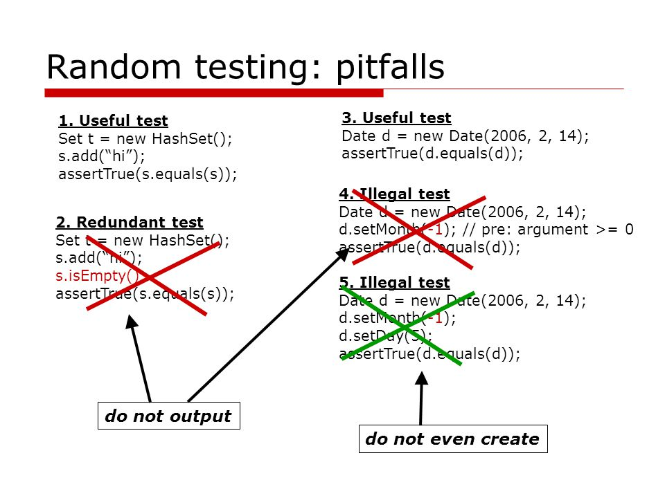 Random testing: pitfalls 1. Useful test Set t = new HashSet(); s.add(hi); assertTrue(s.equals(s)); 3. Useful test Date d = new Date(2006, 2, 14); asse