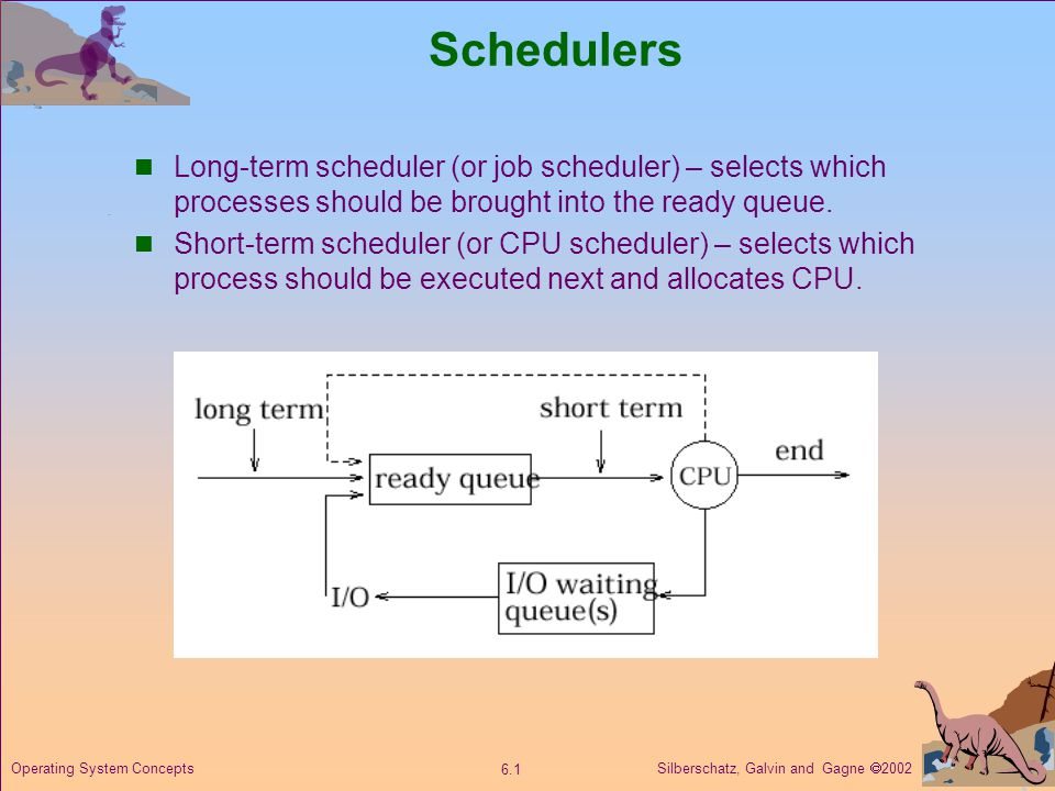 Silberschatz, Galvin and Gagne 2002 6.1 Operating System Concepts Schedulers Long-term scheduler (or job scheduler) – selects which processes should b