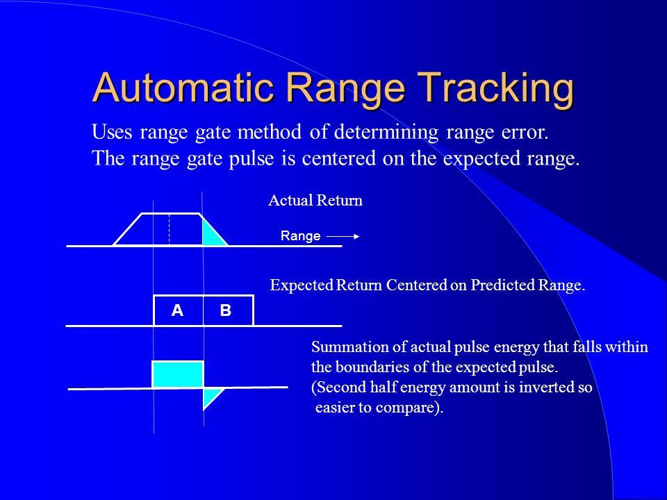 Automatic Range Tracking Uses range gate method of determining range error. The range gate pulse is centered on the expected range. Actual Return Expe