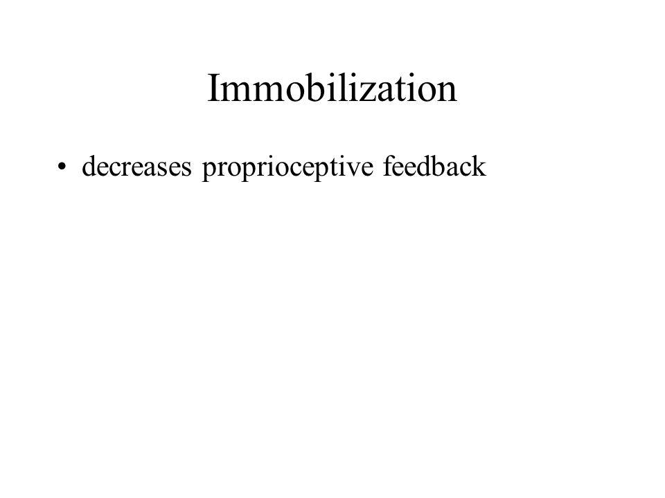 Immobilization decreases proprioceptive feedback