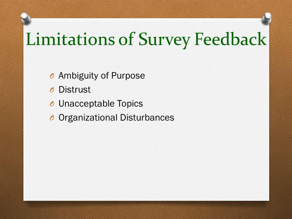 Limitations of Survey Feedback O Ambiguity of Purpose O Distrust O Unacceptable Topics O Organizational Disturbances