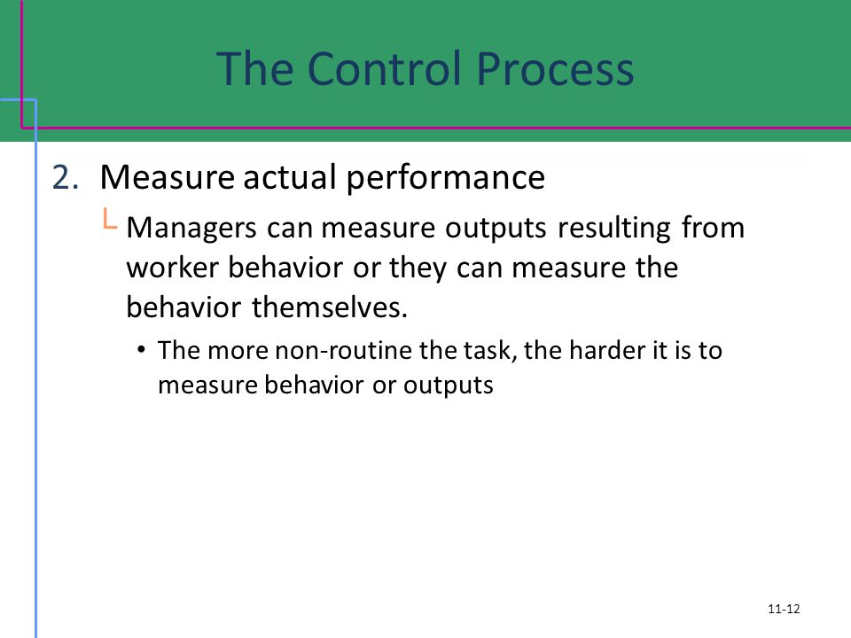 The Control Process 2.Measure actual performance Managers can measure outputs resulting from worker behavior or they can measure the behavior themselv