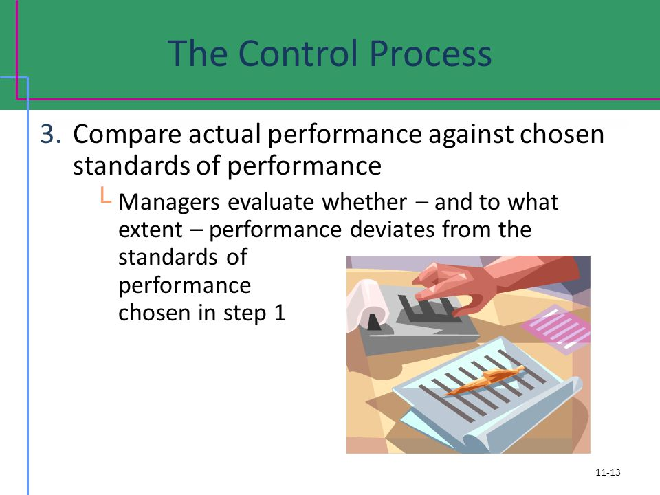 The Control Process 3.Compare actual performance against chosen standards of performance Managers evaluate whether – and to what extent – performance deviates from the standards of performance chosen in step 1 11-13