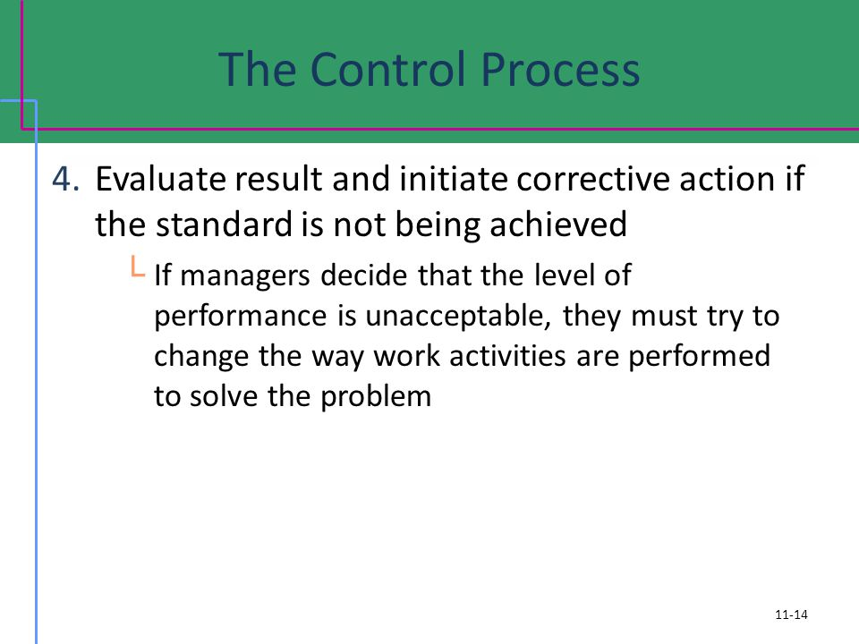 The Control Process 4.Evaluate result and initiate corrective action if the standard is not being achieved If managers decide that the level of perfor
