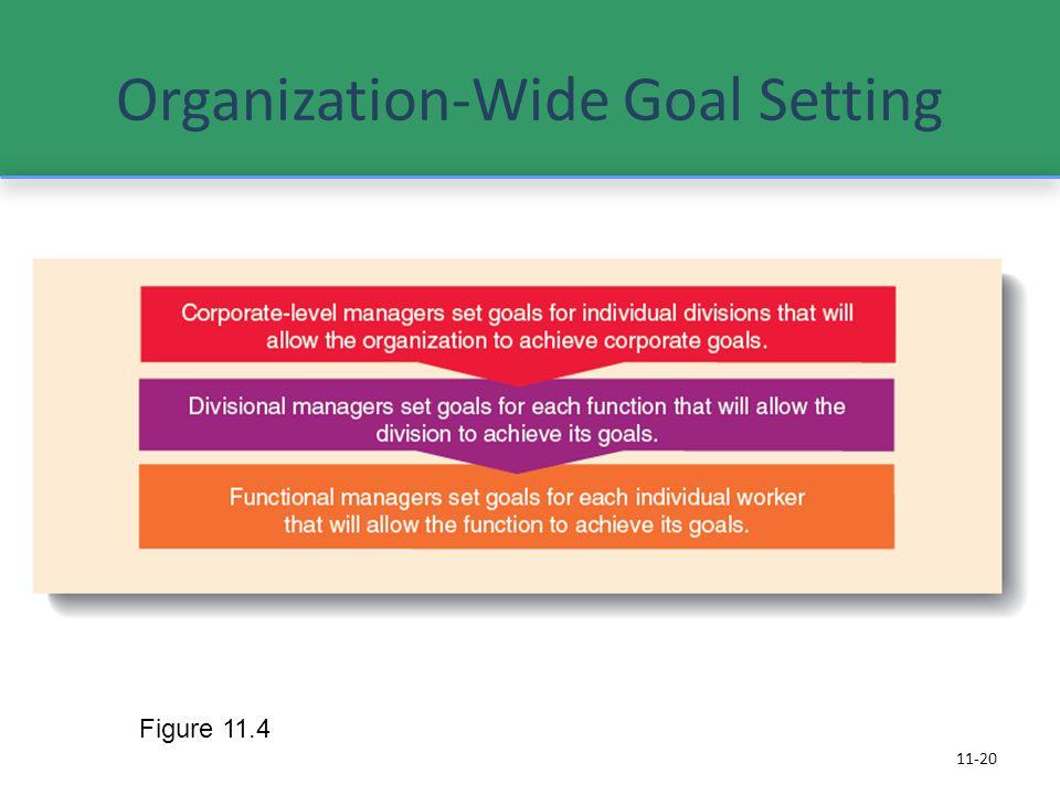 Organization-Wide Goal Setting 11-20 Figure 11.4