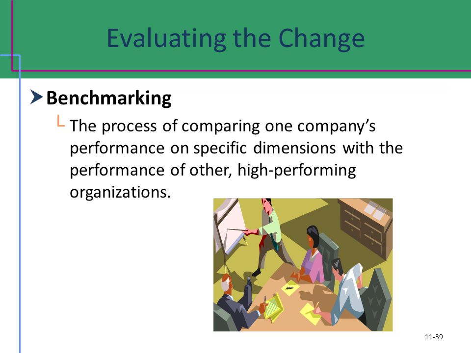 Evaluating the Change Benchmarking The process of comparing one companys performance on specific dimensions with the performance of other, high-performing organizations.