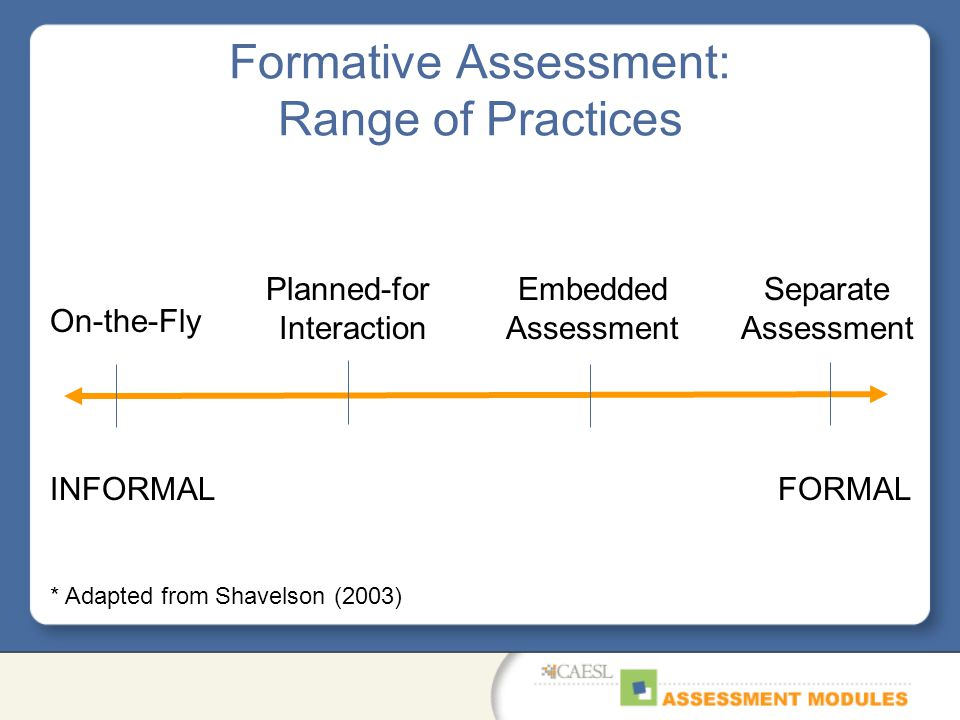 Formative Assessment: Range of Practices INFORMAL On-the-Fly Planned-for Interaction Embedded Assessment FORMAL Separate Assessment * Adapted from Sha