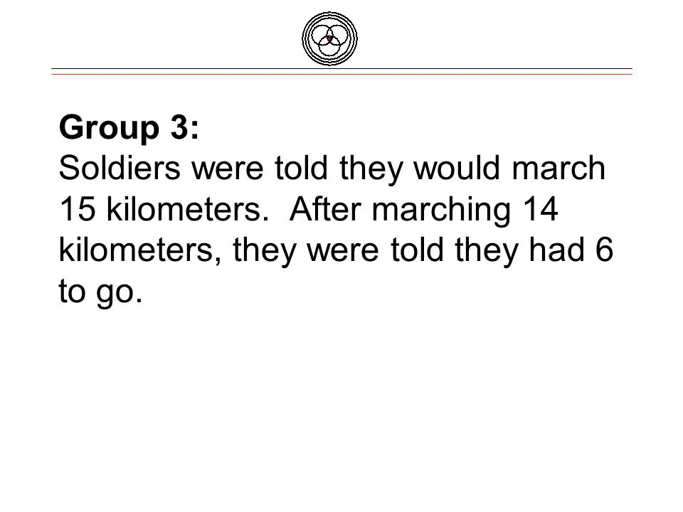 Group 3: Soldiers were told they would march 15 kilometers.