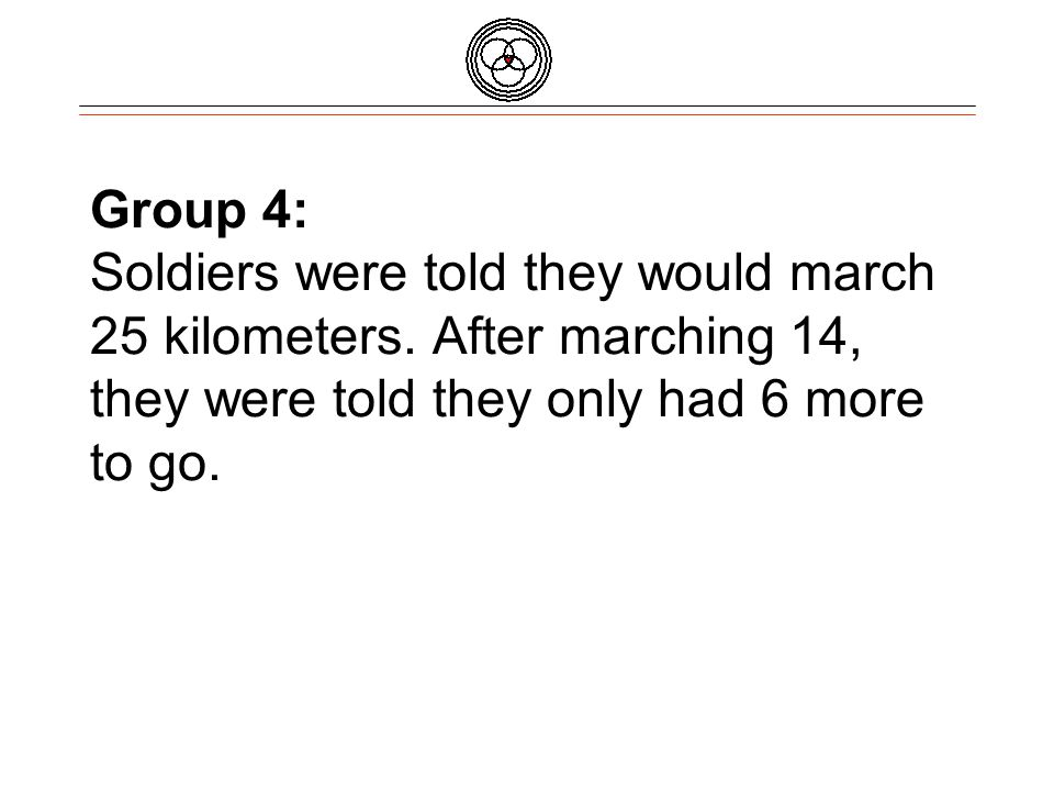 Group 4: Soldiers were told they would march 25 kilometers.