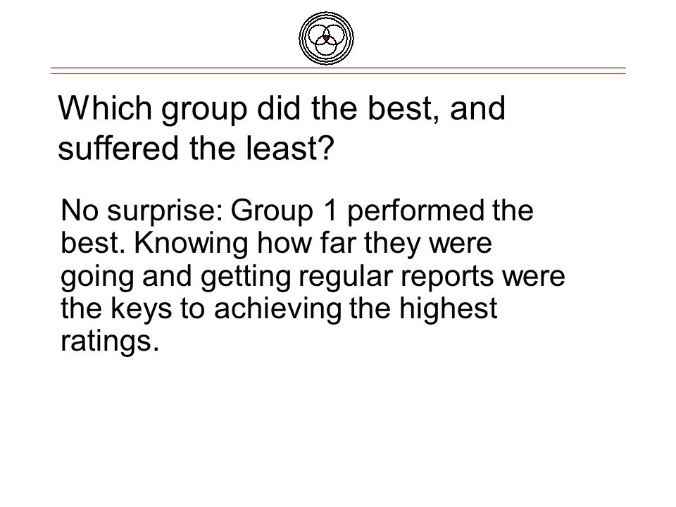 Which group did the best, and suffered the least. No surprise: Group 1 performed the best.