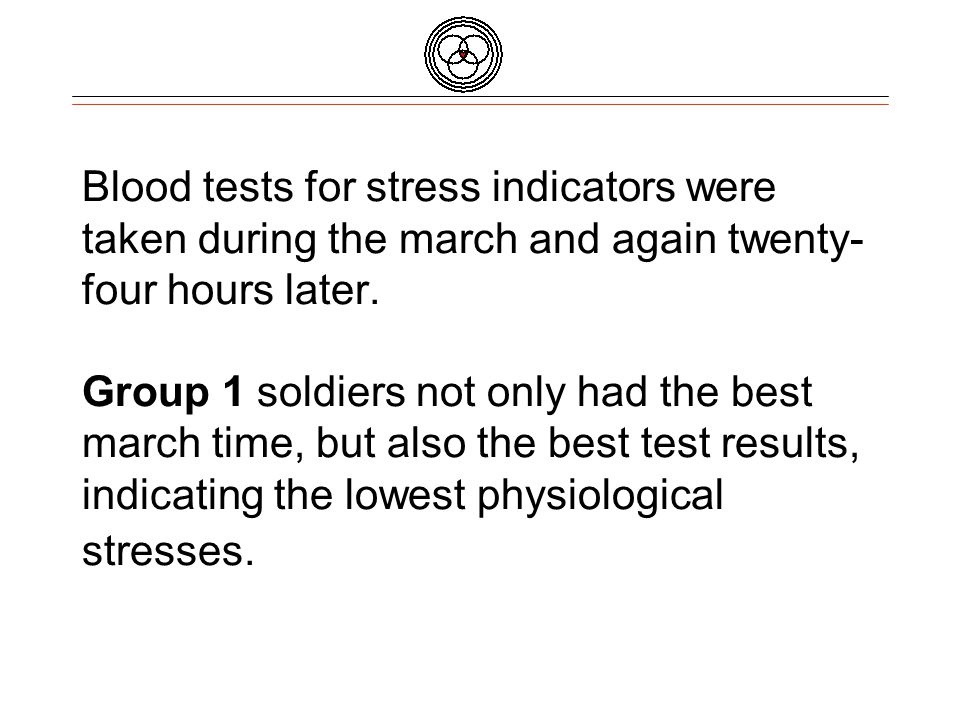 Blood tests for stress indicators were taken during the march and again twenty- four hours later.