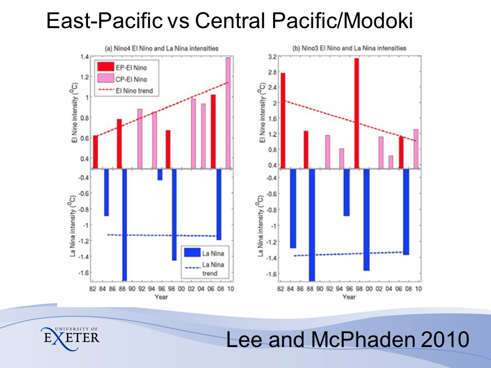 East-Pacific vs Central Pacific/Modoki Lee and McPhaden 2010