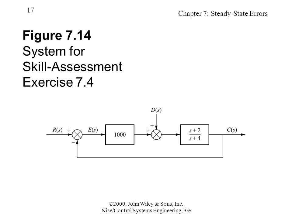 Chapter 7: Steady-State Errors 17 ©2000, John Wiley & Sons, Inc.