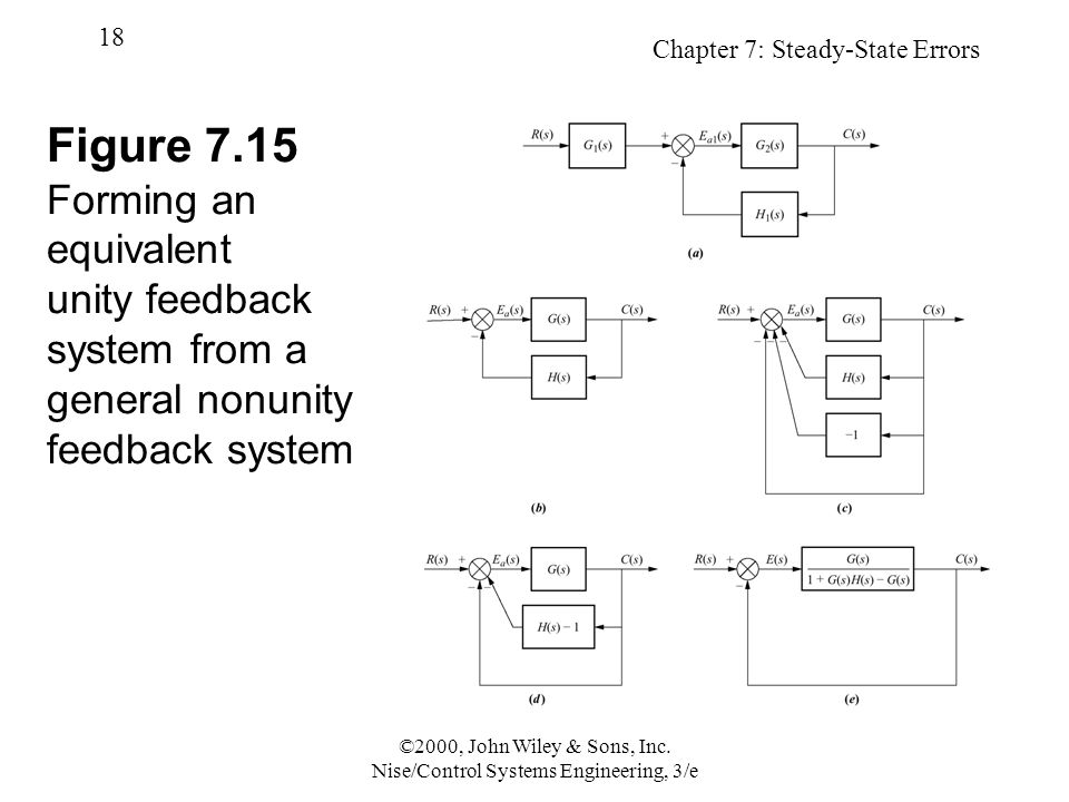 Chapter 7: Steady-State Errors 18 ©2000, John Wiley & Sons, Inc.