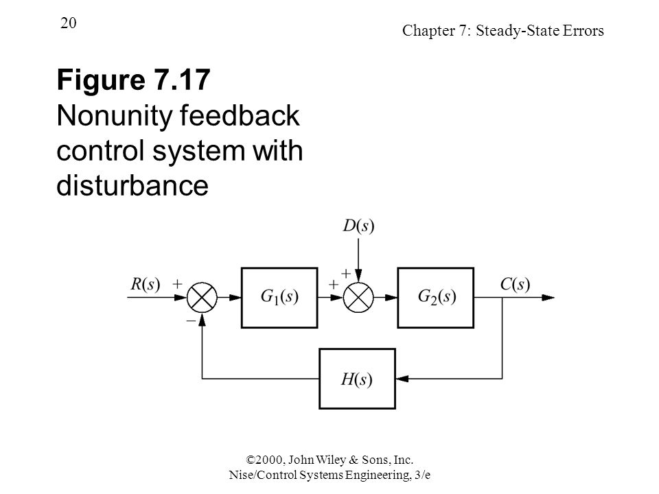 Chapter 7: Steady-State Errors 20 ©2000, John Wiley & Sons, Inc.