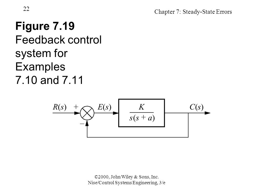 Chapter 7: Steady-State Errors 22 ©2000, John Wiley & Sons, Inc.