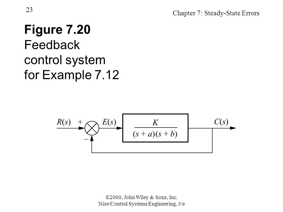Chapter 7: Steady-State Errors 23 ©2000, John Wiley & Sons, Inc.