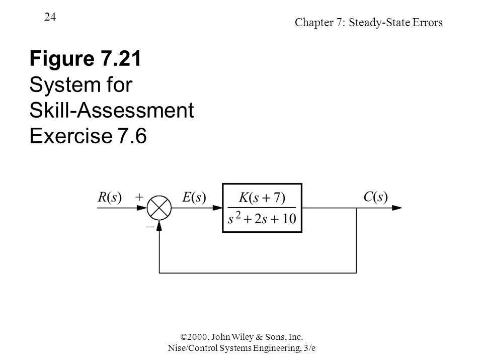 Chapter 7: Steady-State Errors 24 ©2000, John Wiley & Sons, Inc.