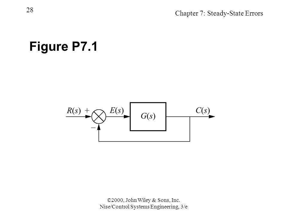Chapter 7: Steady-State Errors 28 ©2000, John Wiley & Sons, Inc.