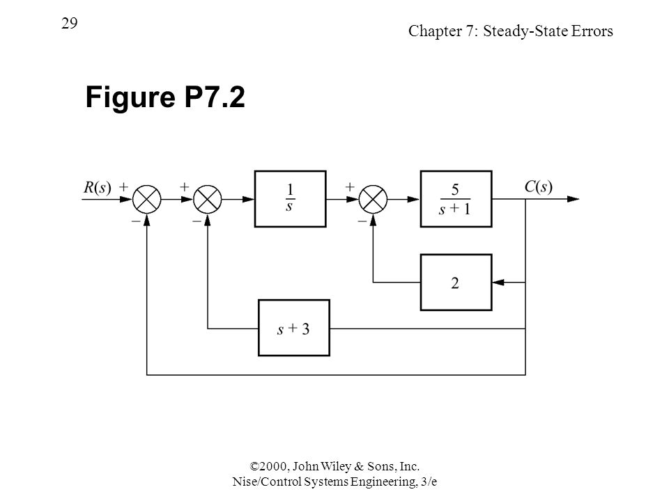Chapter 7: Steady-State Errors 29 ©2000, John Wiley & Sons, Inc.