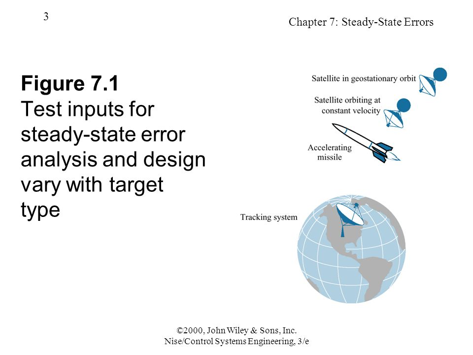 Chapter 7: Steady-State Errors 3 ©2000, John Wiley & Sons, Inc.