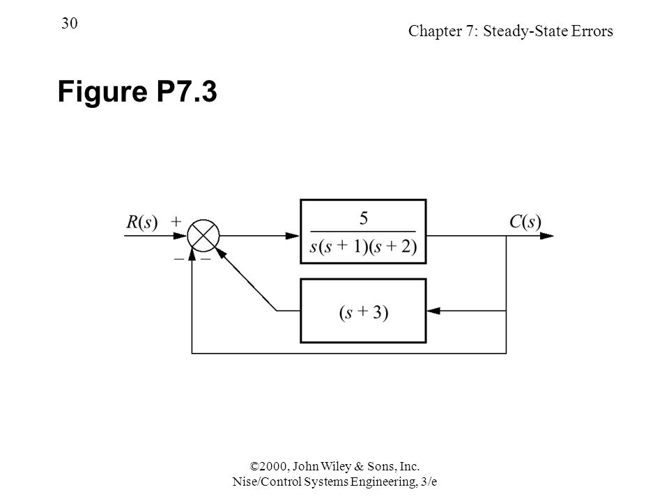 Chapter 7: Steady-State Errors 30 ©2000, John Wiley & Sons, Inc.
