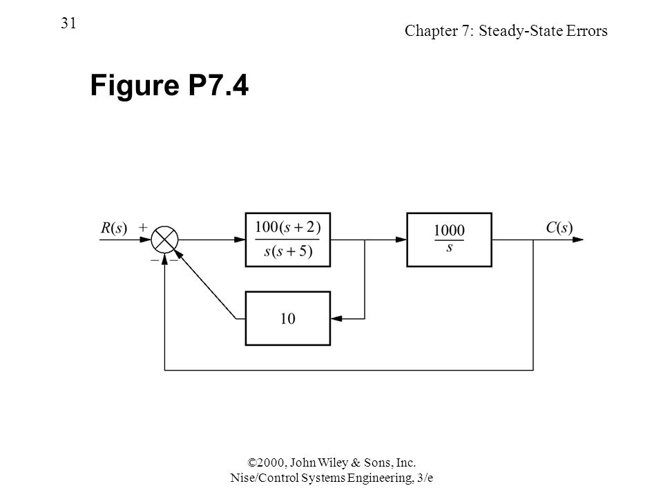 Chapter 7: Steady-State Errors 31 ©2000, John Wiley & Sons, Inc.