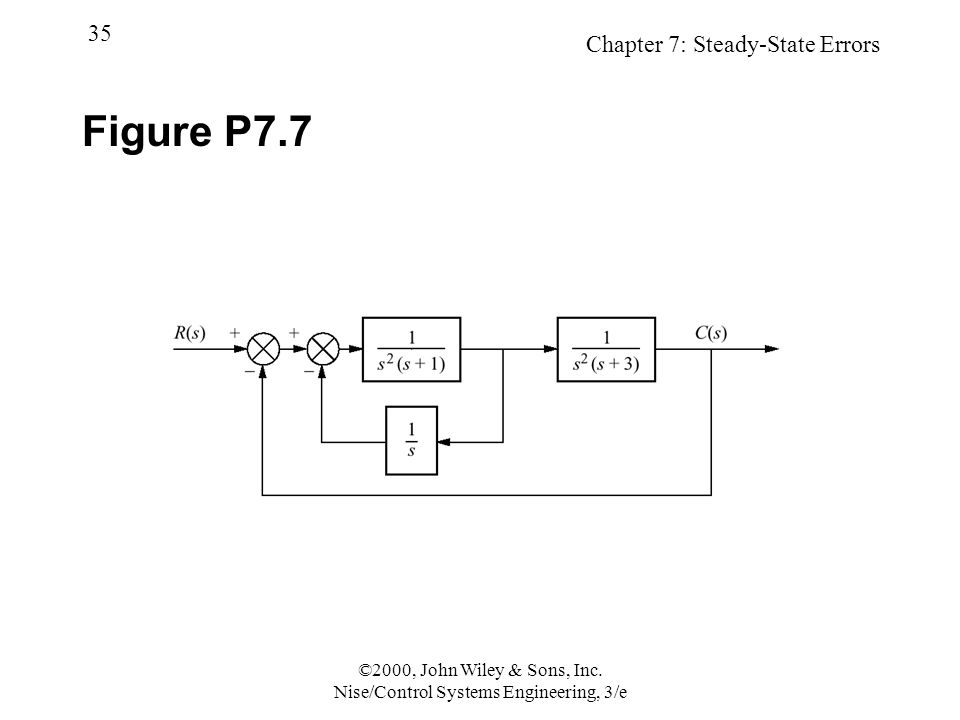 Chapter 7: Steady-State Errors 35 ©2000, John Wiley & Sons, Inc.
