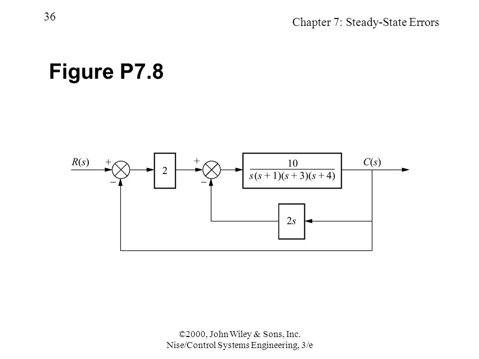 Chapter 7: Steady-State Errors 36 ©2000, John Wiley & Sons, Inc.