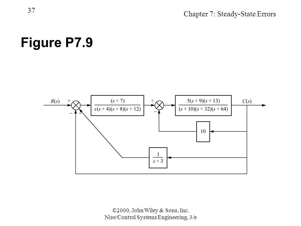 Chapter 7: Steady-State Errors 37 ©2000, John Wiley & Sons, Inc.