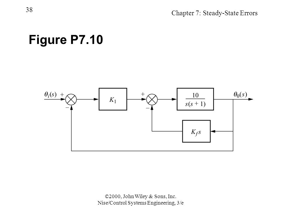 Chapter 7: Steady-State Errors 38 ©2000, John Wiley & Sons, Inc.