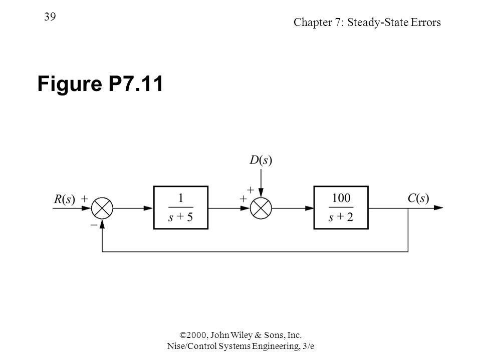 Chapter 7: Steady-State Errors 39 ©2000, John Wiley & Sons, Inc.