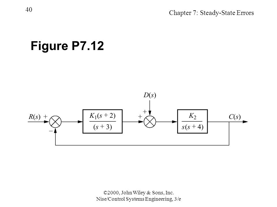 Chapter 7: Steady-State Errors 40 ©2000, John Wiley & Sons, Inc.