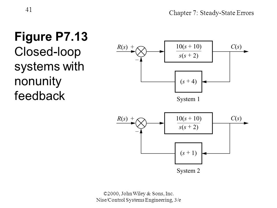 Chapter 7: Steady-State Errors 41 ©2000, John Wiley & Sons, Inc.