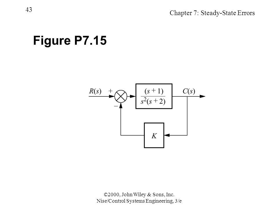 Chapter 7: Steady-State Errors 43 ©2000, John Wiley & Sons, Inc.