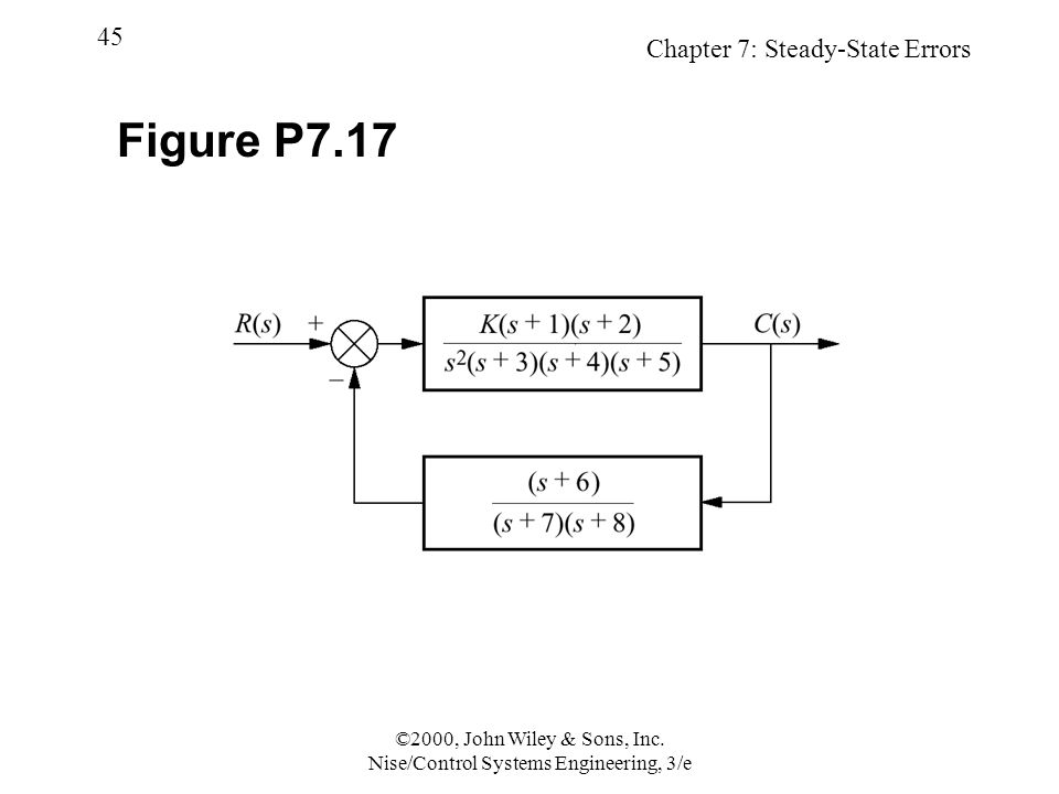 Chapter 7: Steady-State Errors 45 ©2000, John Wiley & Sons, Inc.
